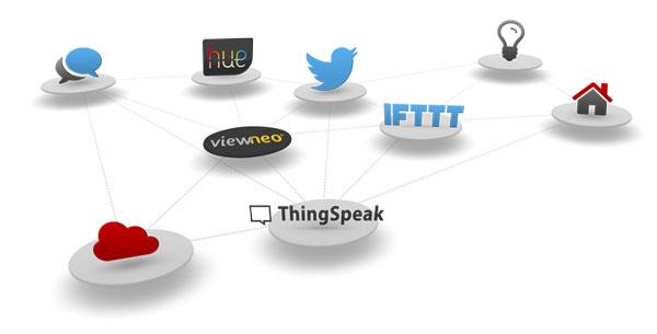 viewneo_Internet-of-Things_Visual_600x305