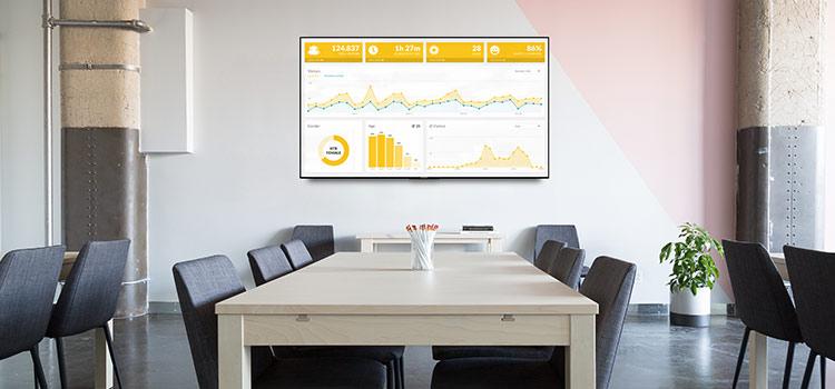 KPI Dashboards für die Unternehmenskommunikation