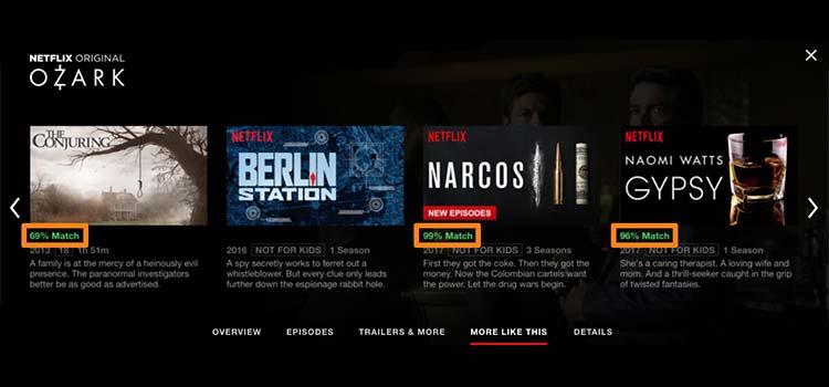 Netflix Screenshot Beispiel für personalisierte Angebote